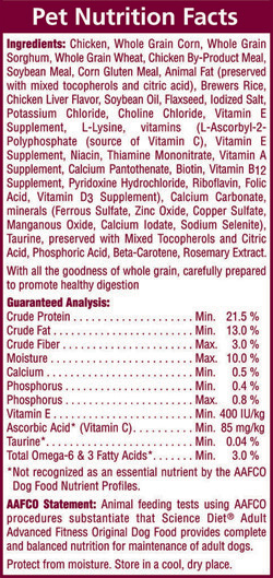 How To Read A Pet Food Label White Rock Veterinary Hospital